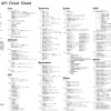 jQuery 1.4 API Cheat Sheet