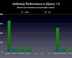 jQuery 1.5 終於來了~