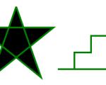 [D3]用 D3.js 畫出 SVG 基本圖形 - 折線 polyline