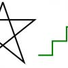 [SVG]SVG 基本圖形 - 折線 polyline