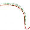 [SVG]SVG 基本圖形 - 文字 text