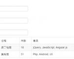 [AngularJS]AngularJS 入門教學 - Filters (二)